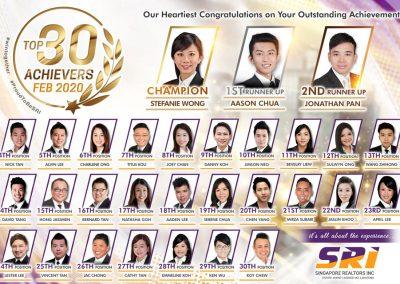 SRI Top Achievers in Feb 2020