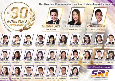 SRI Aoril 2020 Top Achievers