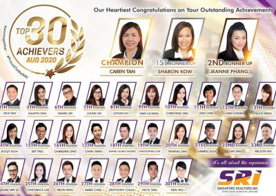 SRi Aug 2020 Top Achievers