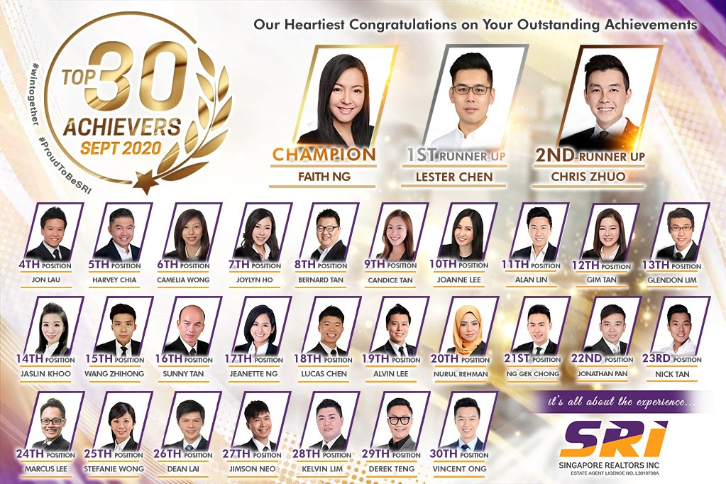 SRI Sept 2020 achievers