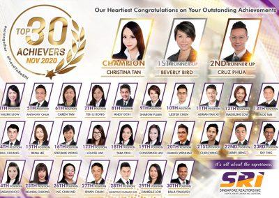 SRI Top Achievers Nov 2020