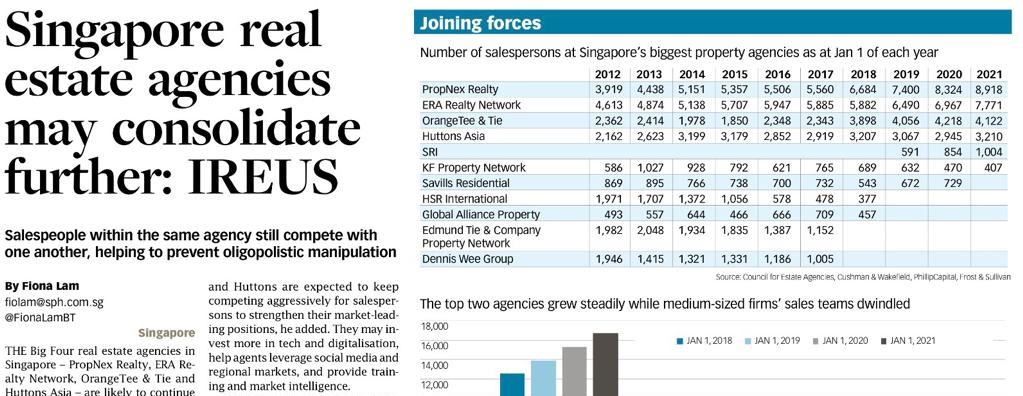 SRI, 5th Largest Real Estate Agency, Sustains Steady Growth Despite Stiff Competition